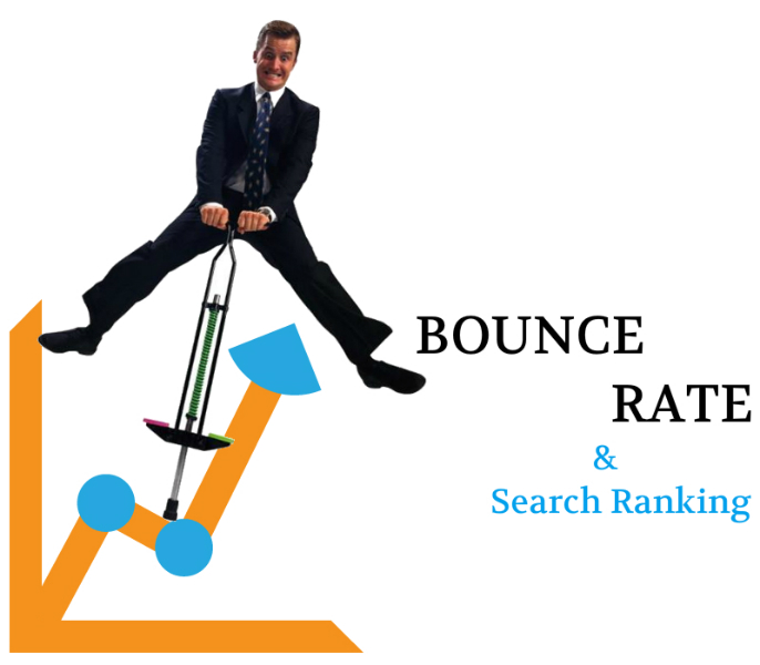 Is Bounce Rate Ranking Factor by 3iinfocom